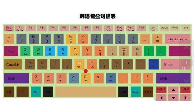 微軟韓文輸入法下載_微軟韓文輸入法下載